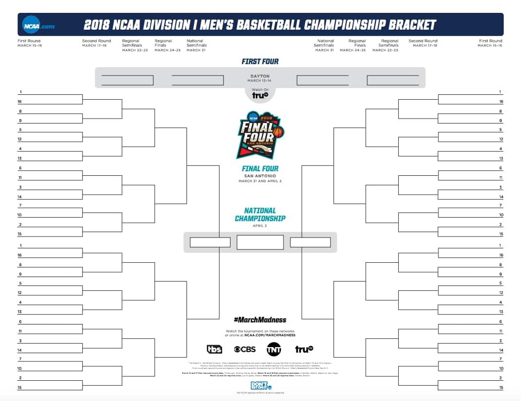 Printable Ncaa Bracket Pdf