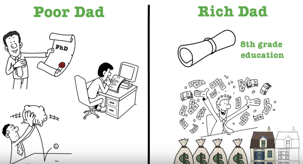 Rich Dad Poor Dad Book Pdf Download