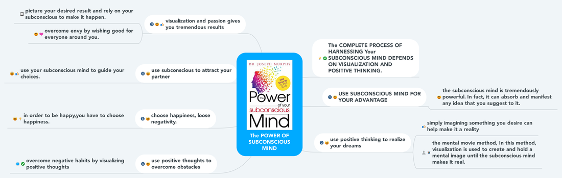 The Power Of Your Subconscious Mind Pdf In Telugu