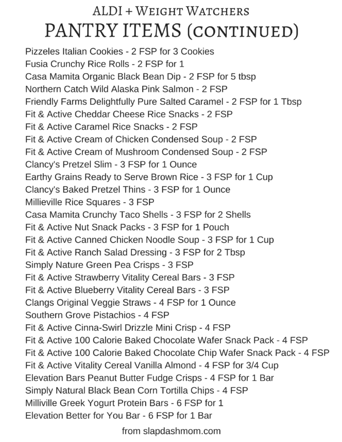 Weight Watchers Points List 2018 Pdf