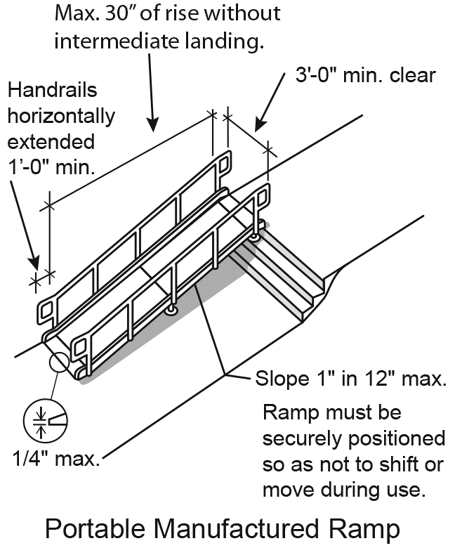 Ada Wheelchair Ramp Specifications Pdf