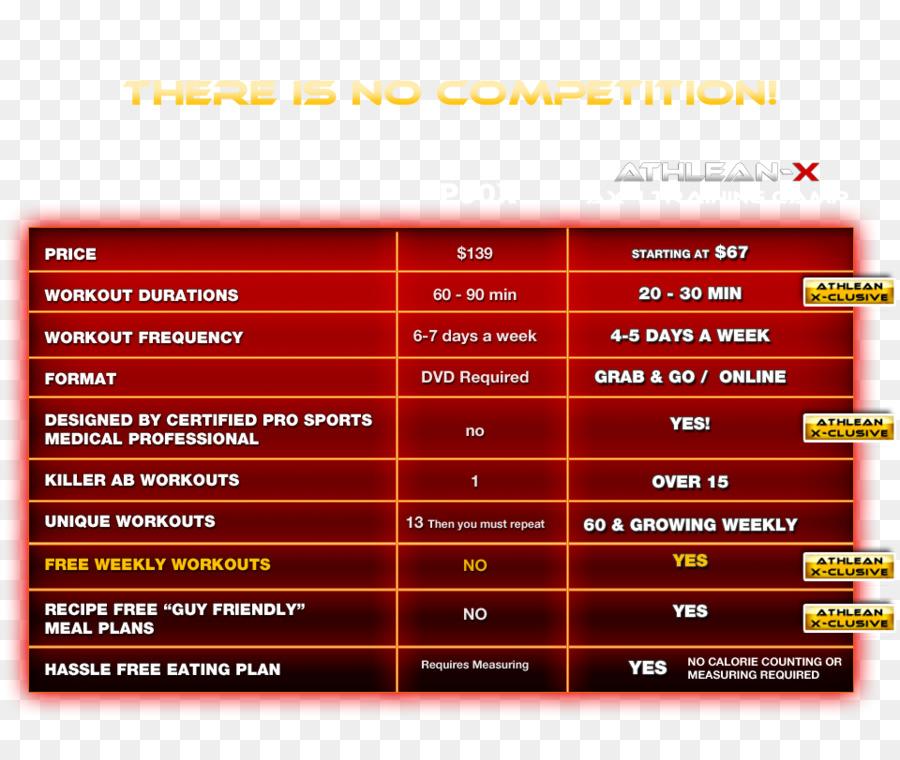 Athlean X Ax1 Program Pdf