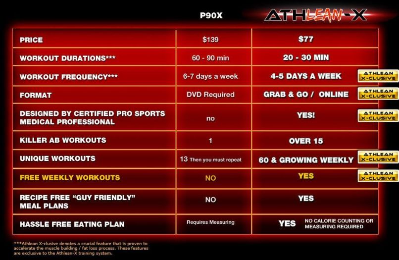 Athlean X Max Size Program Pdf