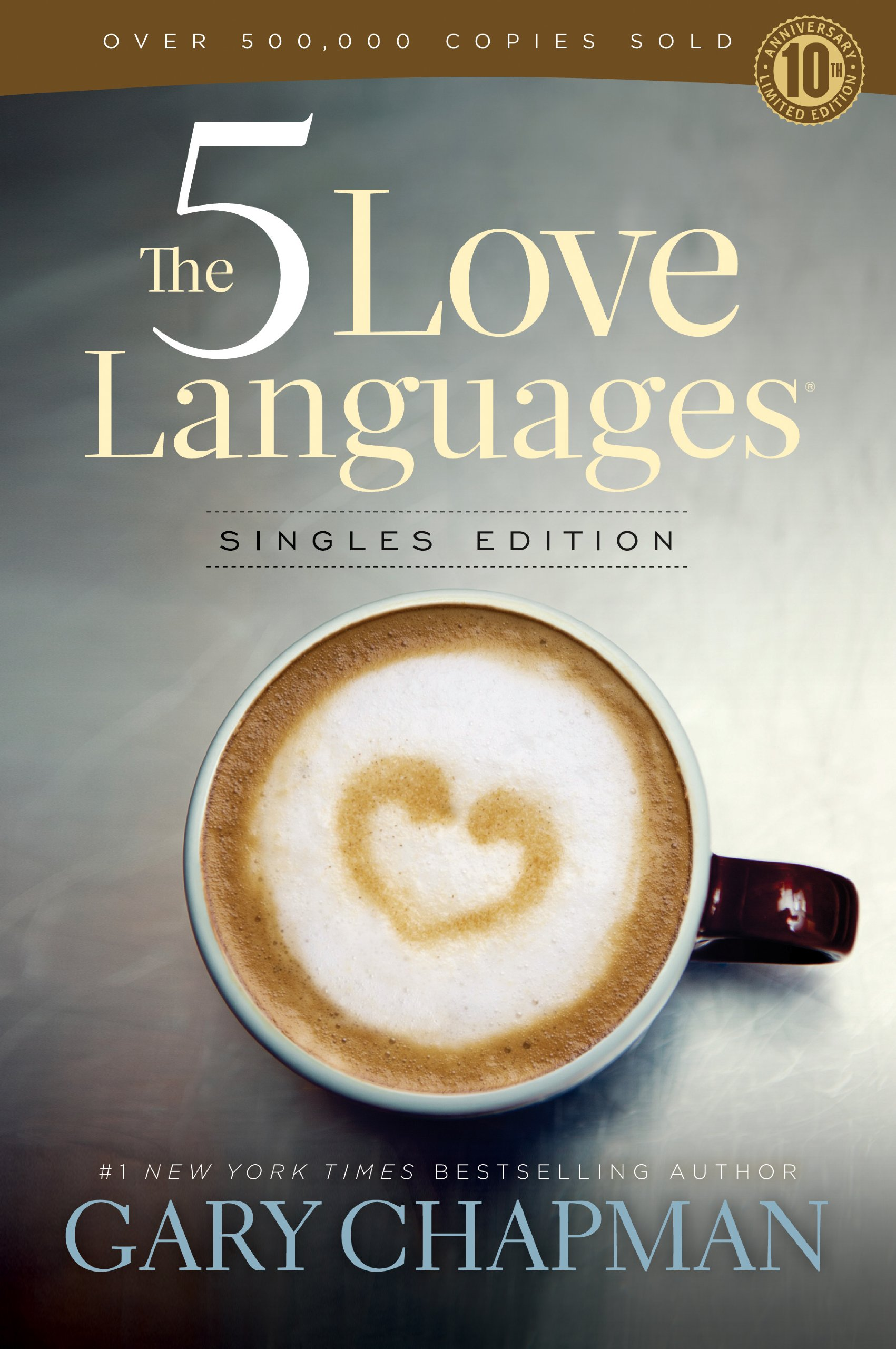 Love Language Test Pdf Singles
