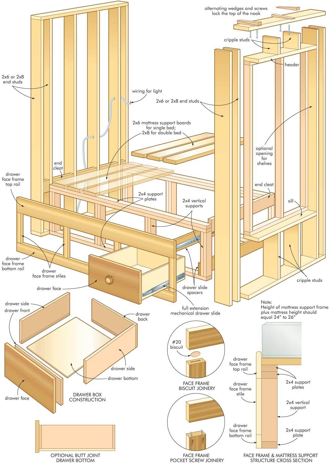 Pdf Porch Bed Swing Plans