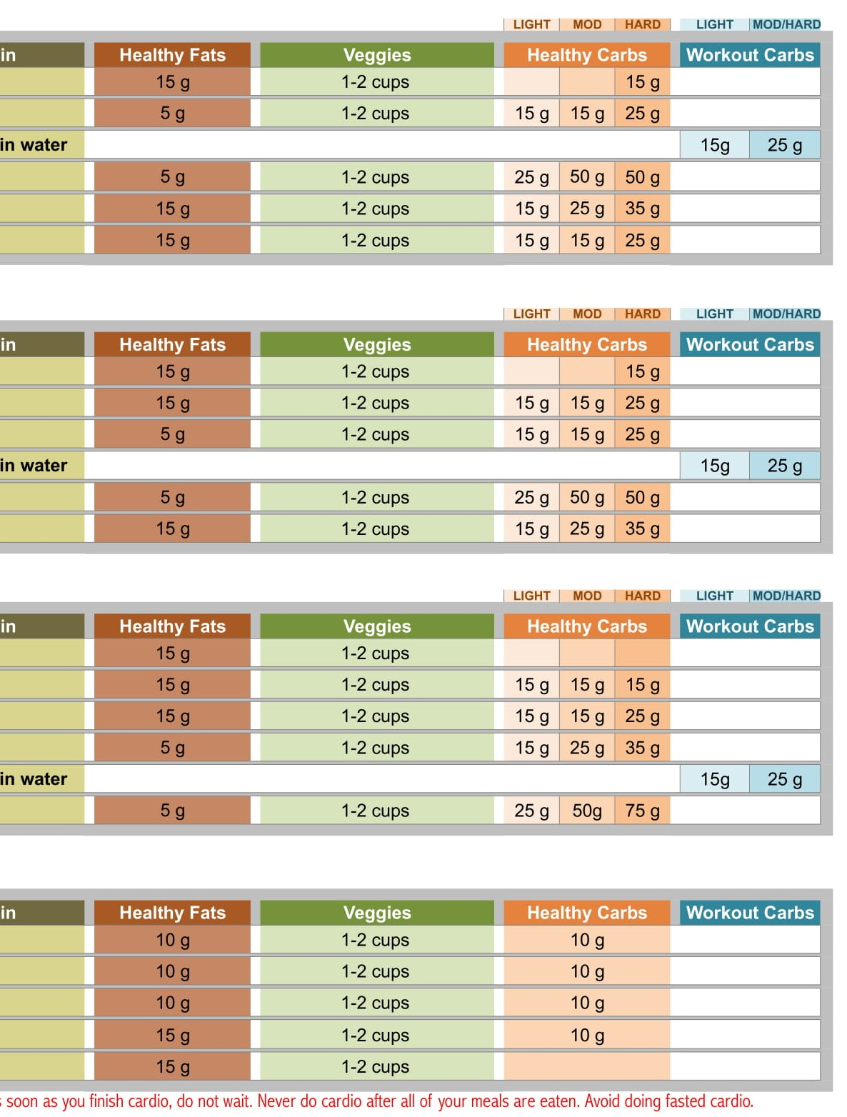Rp Diet Templates Pdf