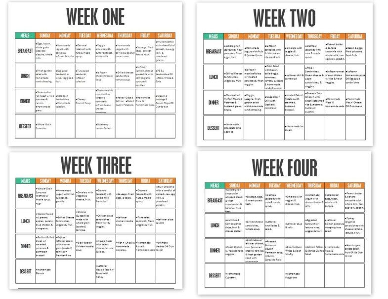 7 Day Endomorph Diet Plan Pdf