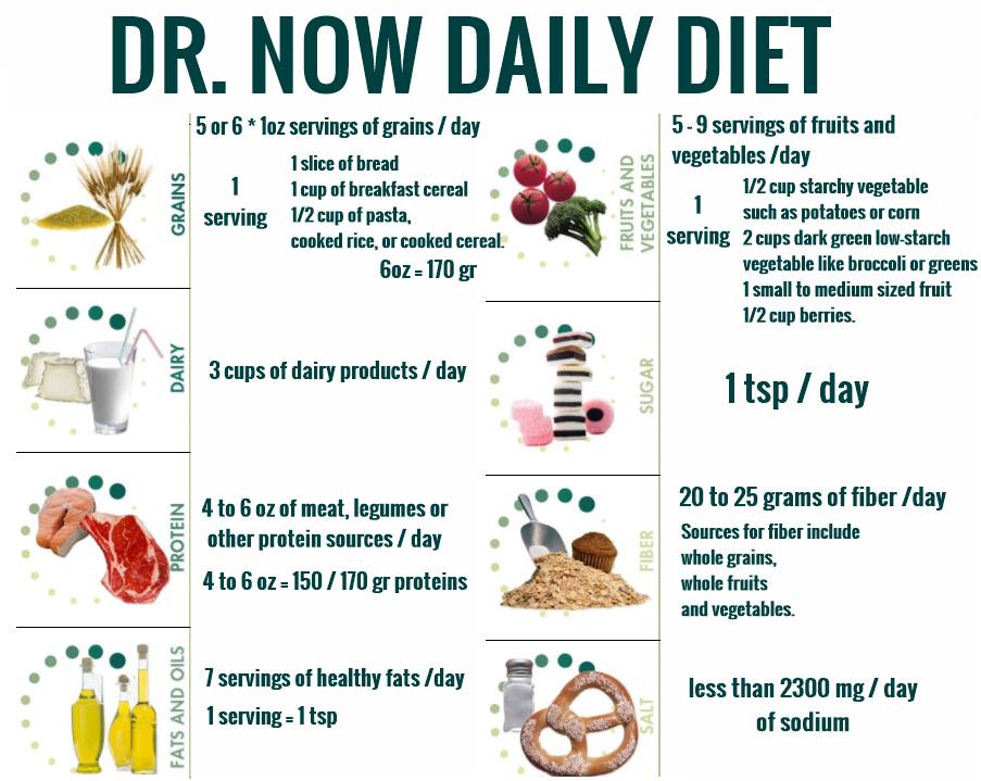 Dr Nowzaradan 1200 Calorie Low Carb Meal Plan Pdf