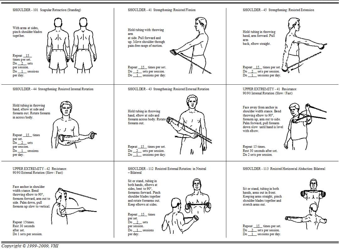 Frozen Shoulder Resistance Band Shoulder Exercises Pdf