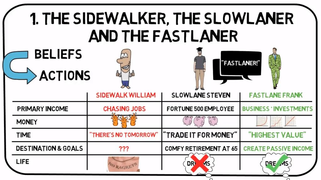 The Millionaire Fastlane Pdf Drive