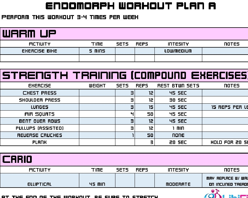Weight Loss Endomorph Diet Plan Pdf
