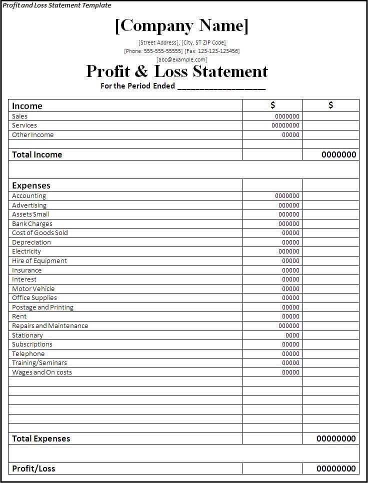 Ytd Profit Free Blank Profit And Loss Statement Pdf