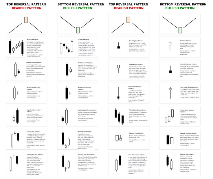 Candlestick Patterns Pdf