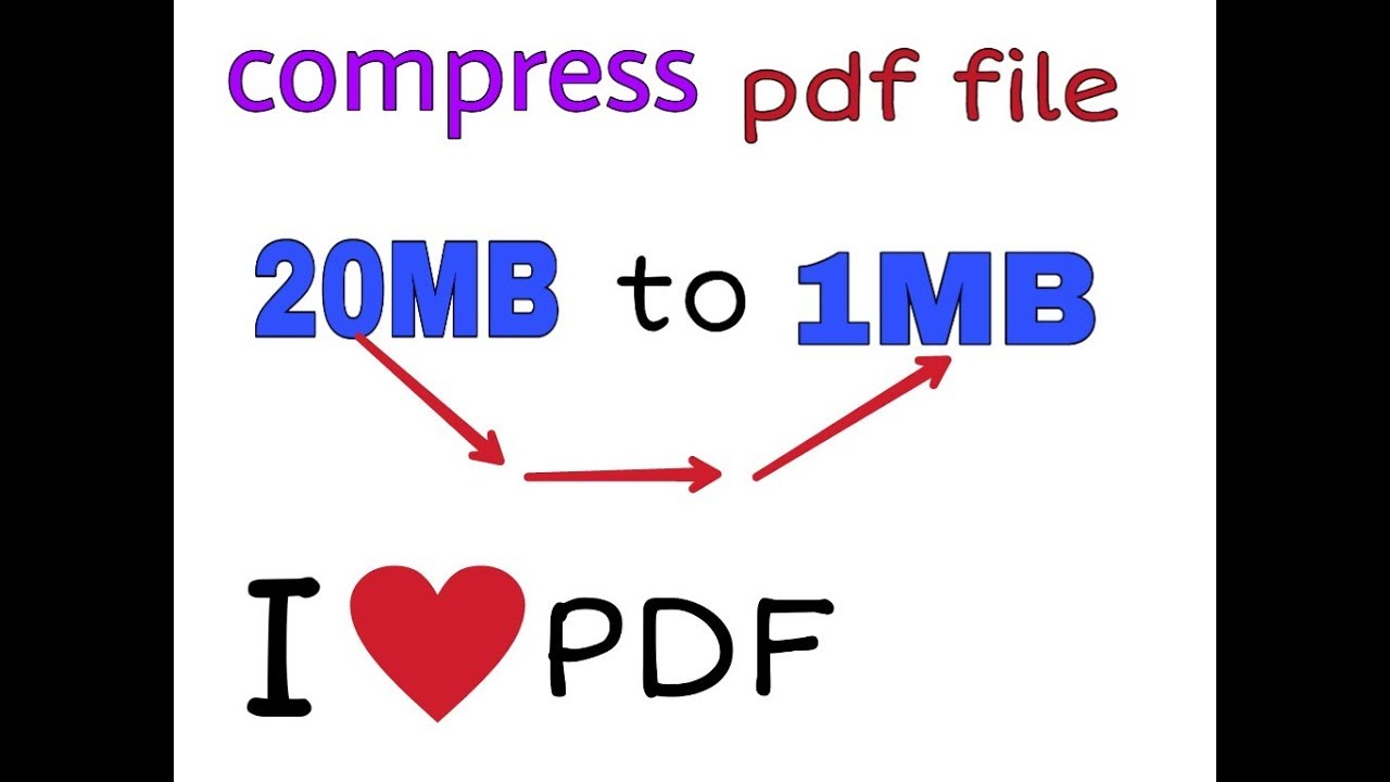 Compress Pdf To 100kb I Love Pdf
