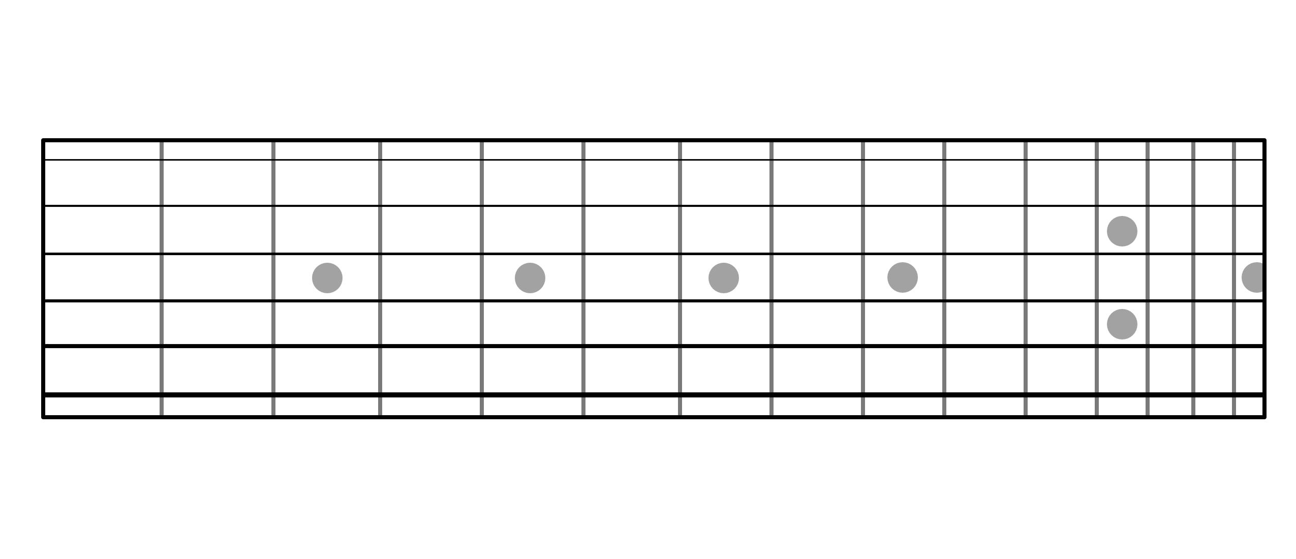 Guitar Fretboard Blank Guitar Tab Pdf