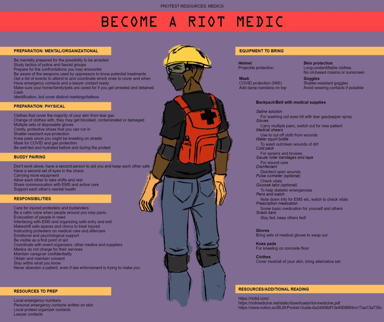 Pocket Medicine Pdf Reddit