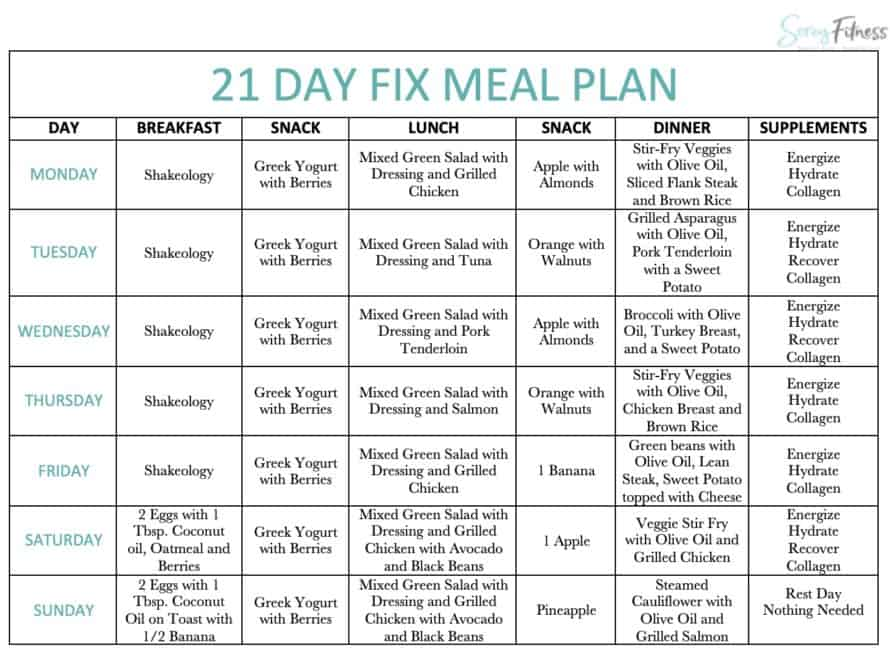 Printable 21 Day Sugar Detox Meal Plan Pdf