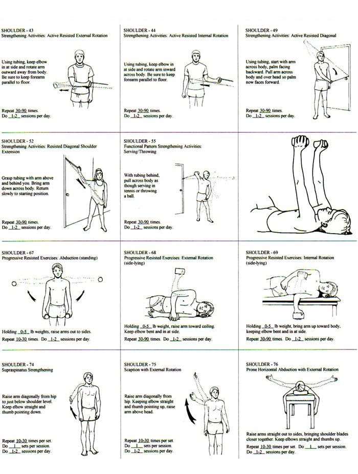 Rotator Cuff Theraband Exercises Pdf