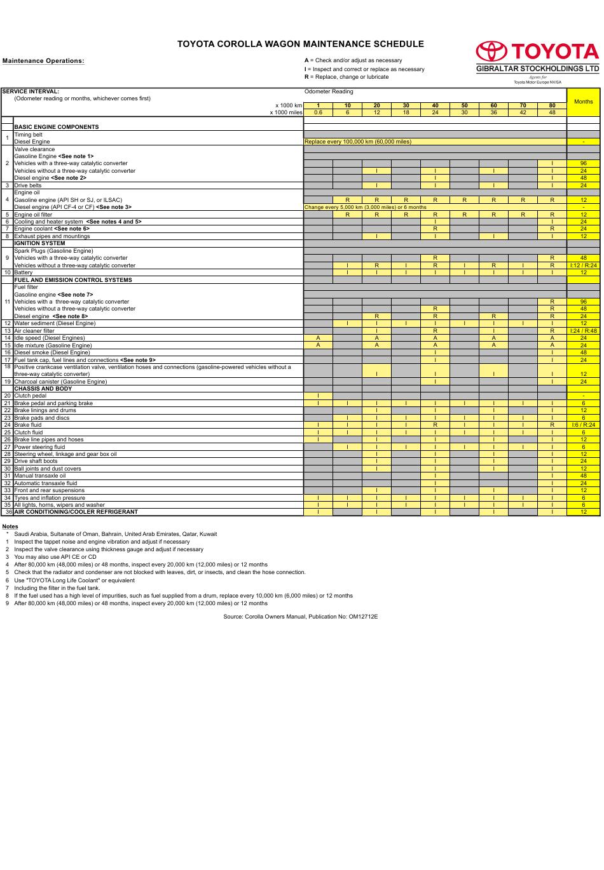 Toyota Corolla Toyota Maintenance Schedule Pdf