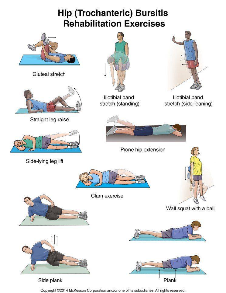 Trochanteric Bursitis Hip Bursitis Exercises Pdf