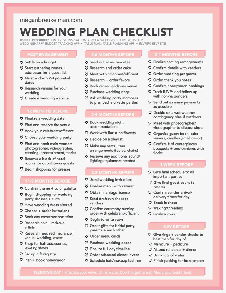 Checklist Pdf Free Printable Wedding Planner Checklist
