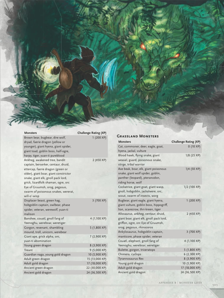 Dnd 5e Dm Guide Pdf