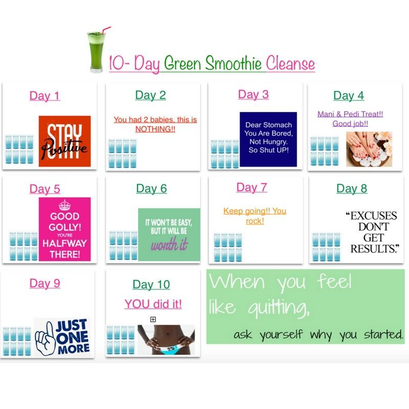 Green Smoothie Cleanse Pdf