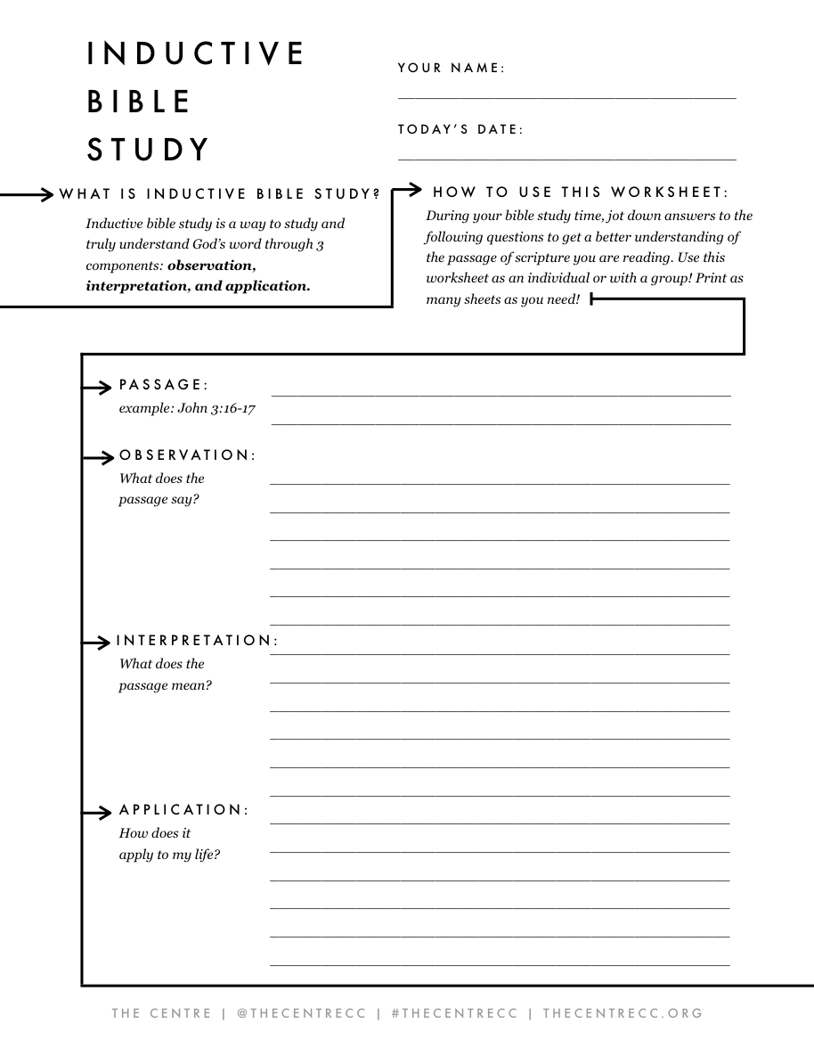 Inductive Bible Study Cheat Sheet Pdf