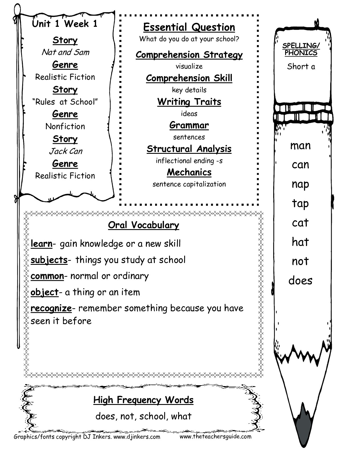 Mcgraw Hill Reading Wonders 5th Grade Pdf Answer Key