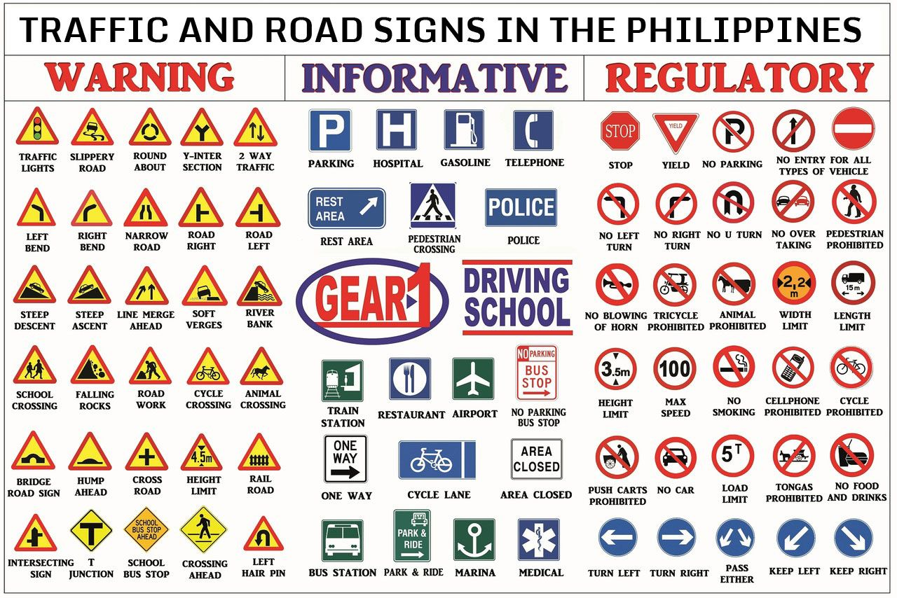 Nc Road Signs Pdf