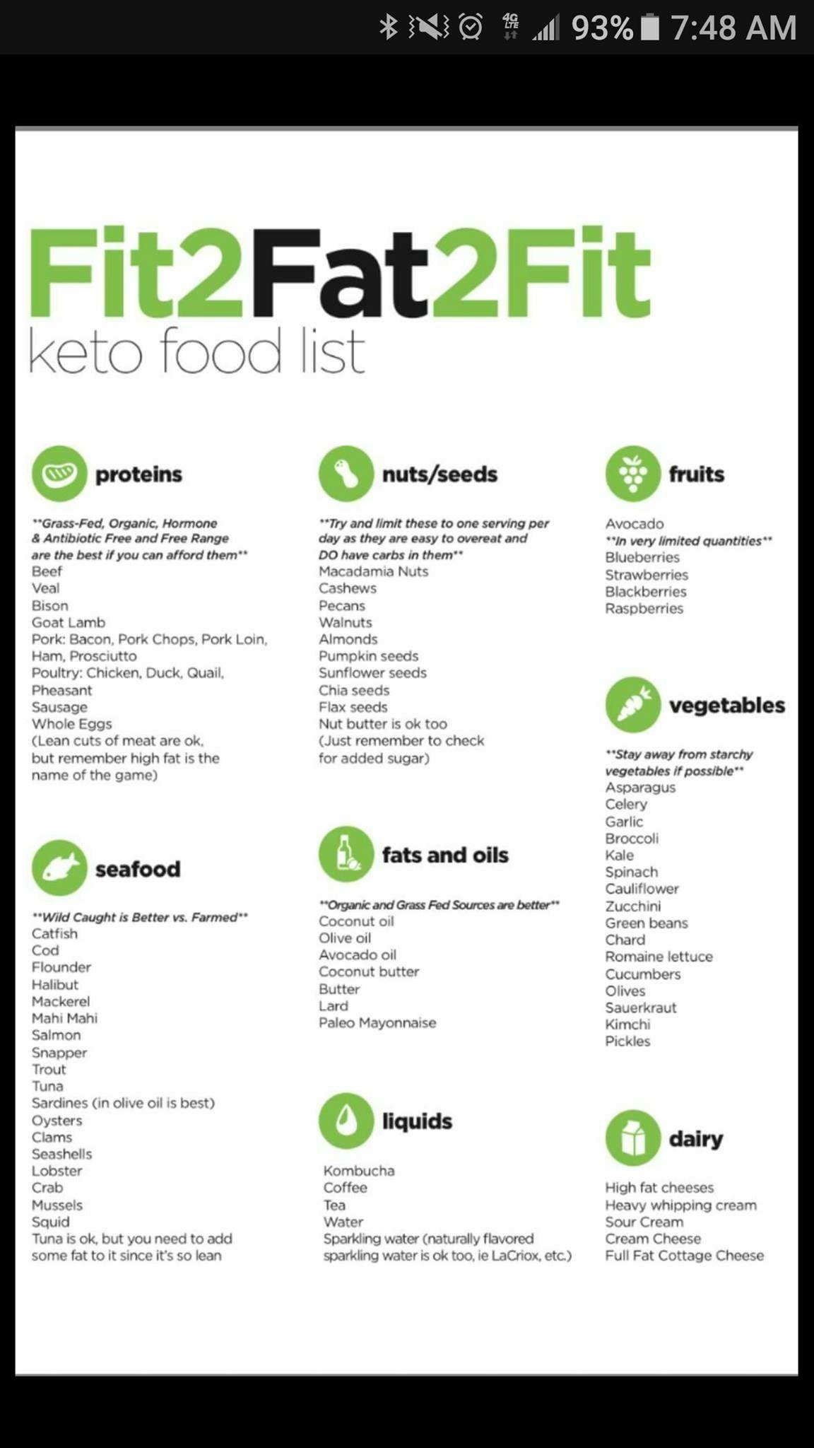 Printable Fit2fat2fit Keto Meal Plan Pdf