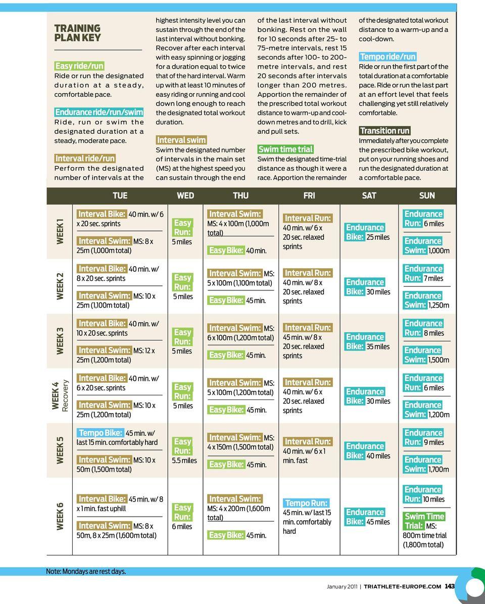 20 Week Ironman Training Plan Pdf