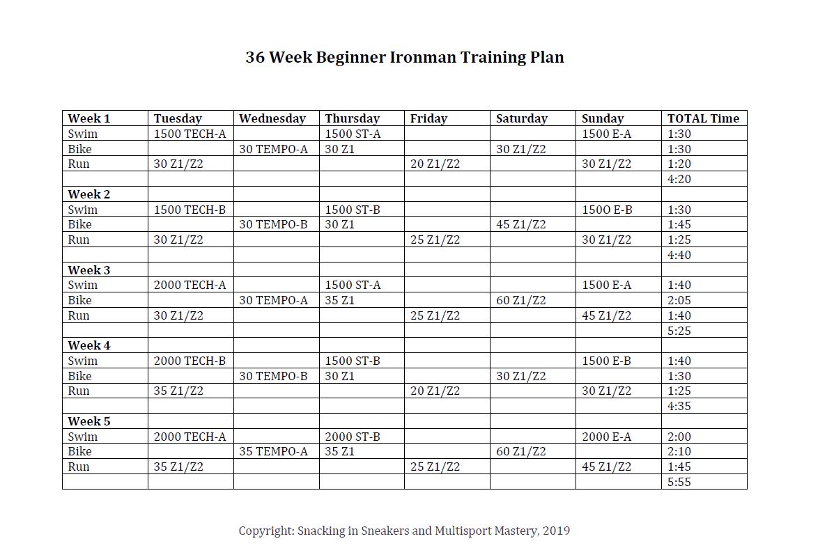 24 Week Ironman Training Plan Pdf