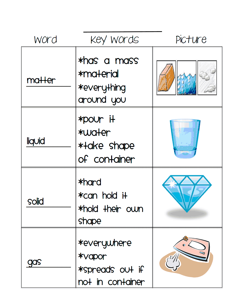 4th Grade States Of Matter Worksheet Pdf