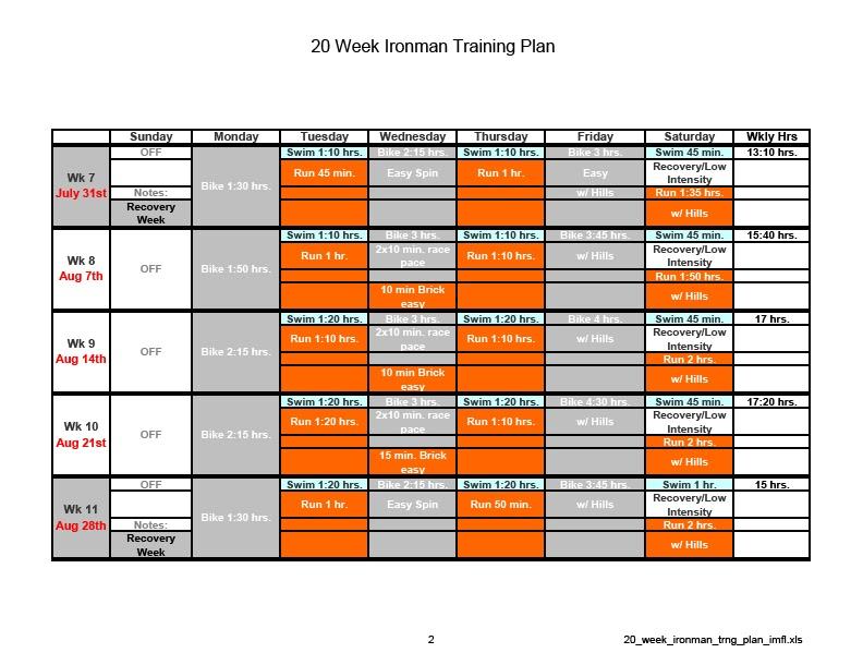 52 Week Ironman Training Plan Pdf Free