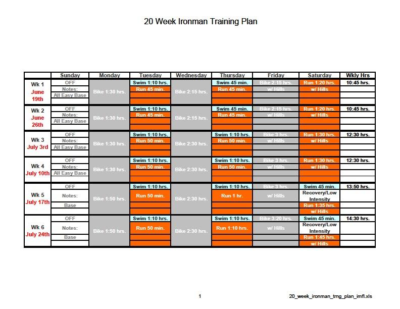 52 Week Ironman Training Plan Pdf