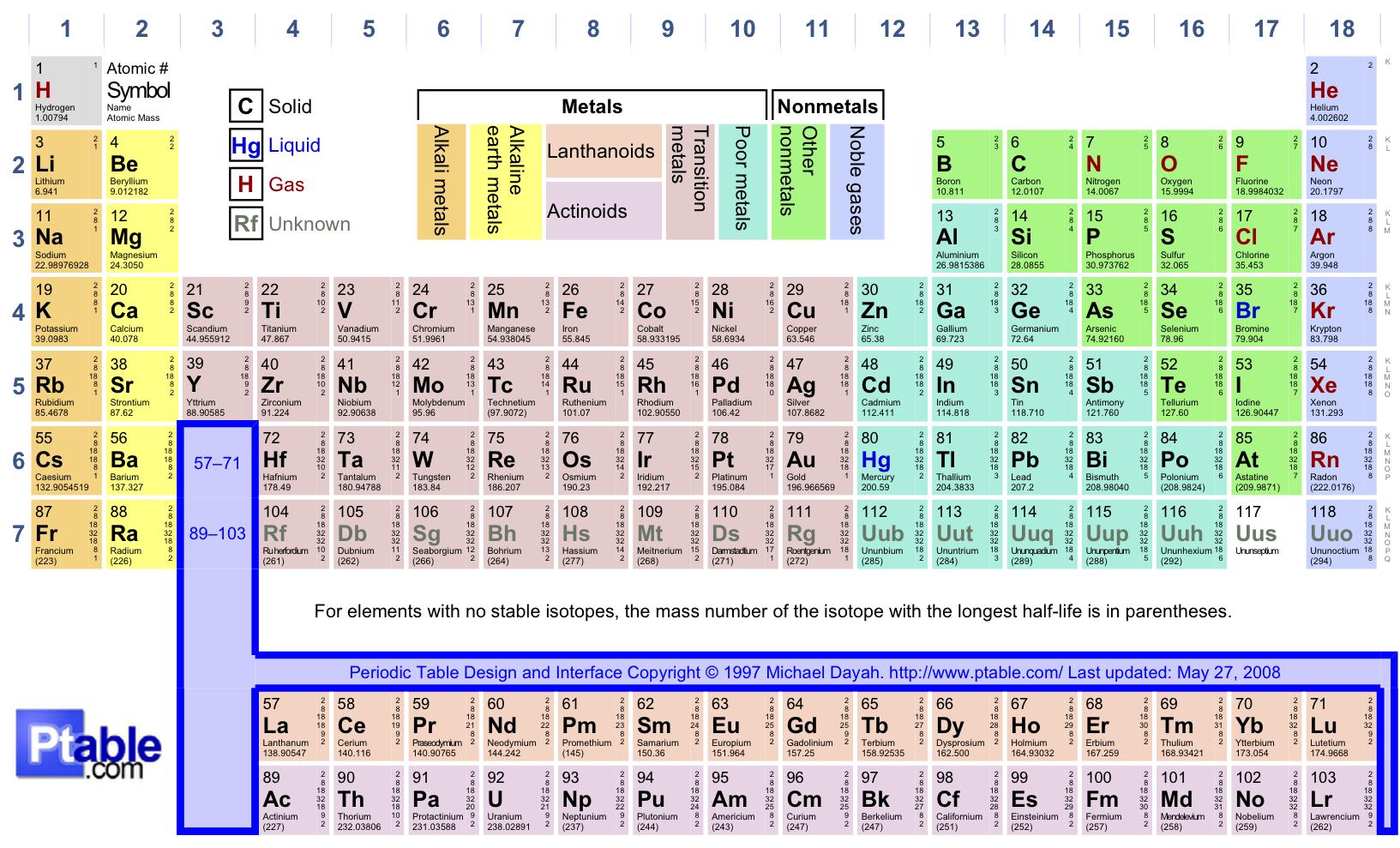 Ap Chemistry Textbook Zumdahl Pdf