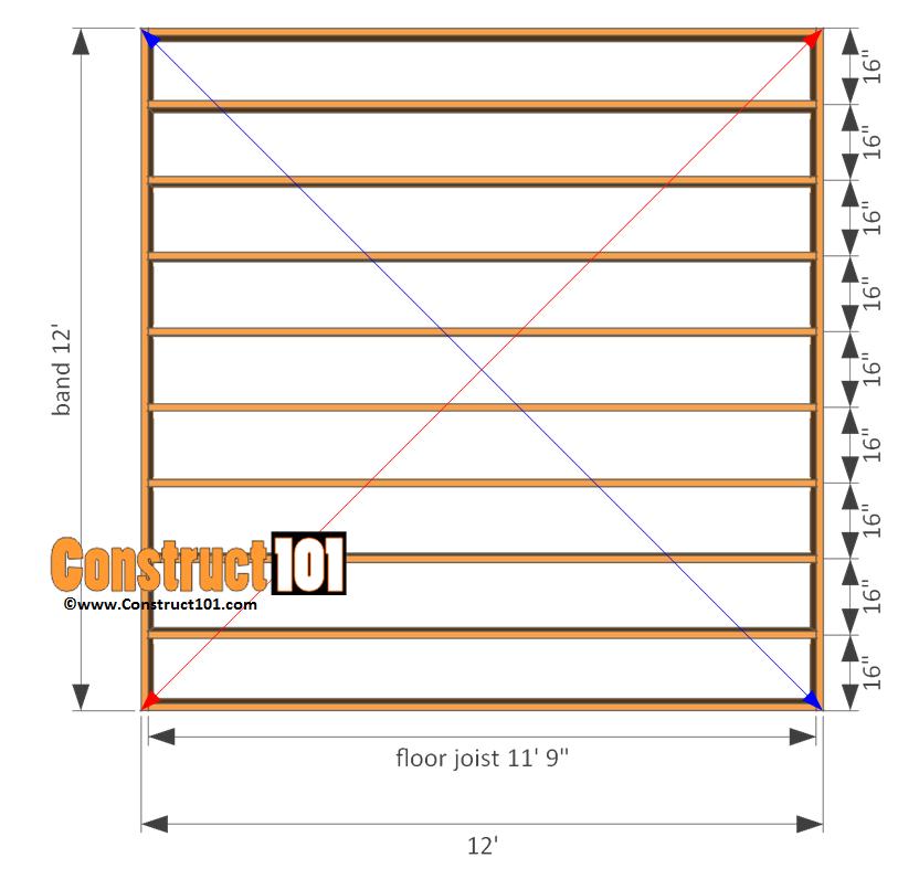 Blueprint Free 12x12 Shed Plans Pdf
