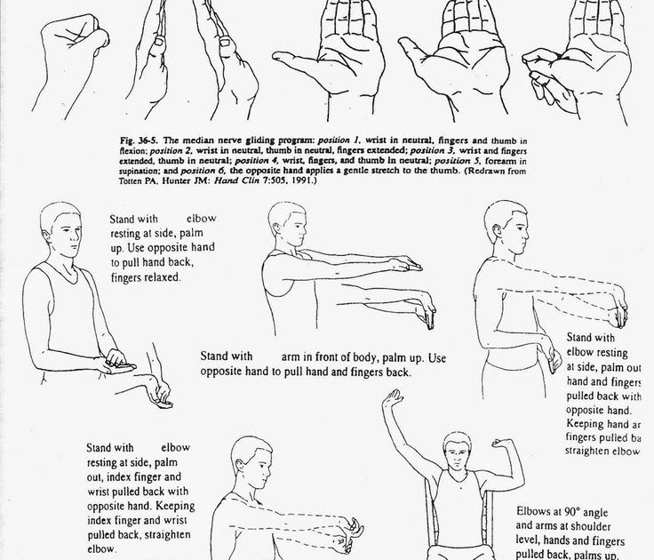 Carpal Tunnel Stretches Pdf