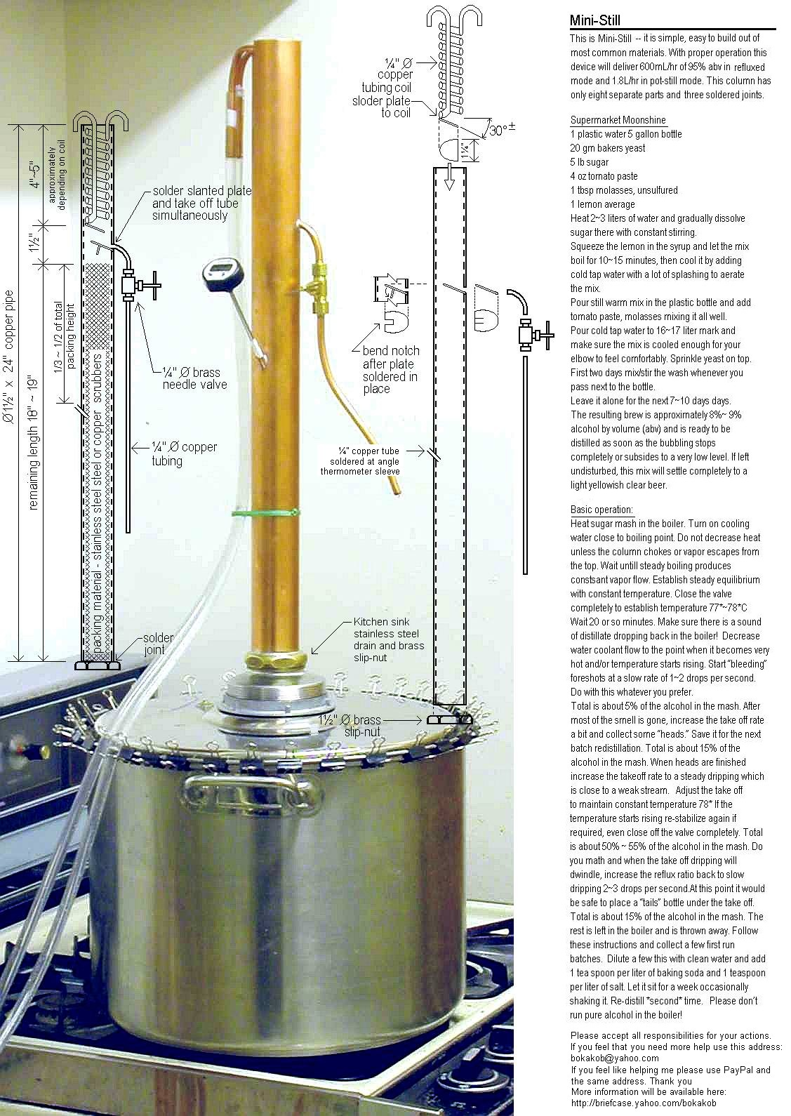 Diagram Moonshine Still Plans Pdf