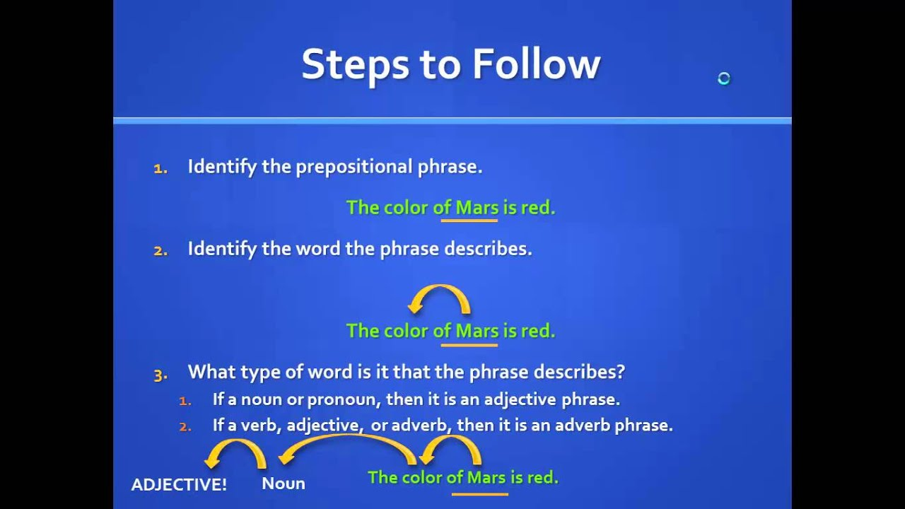 Diagramming Sentences Worksheets With Answers Pdf