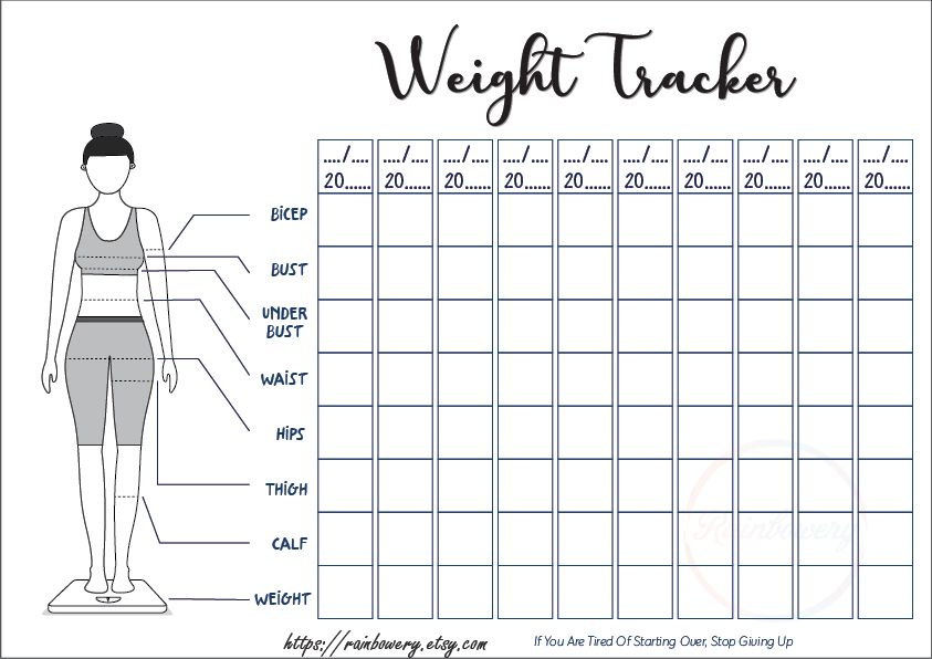 Downloadable Free Printable Weight Loss Chart Pdf