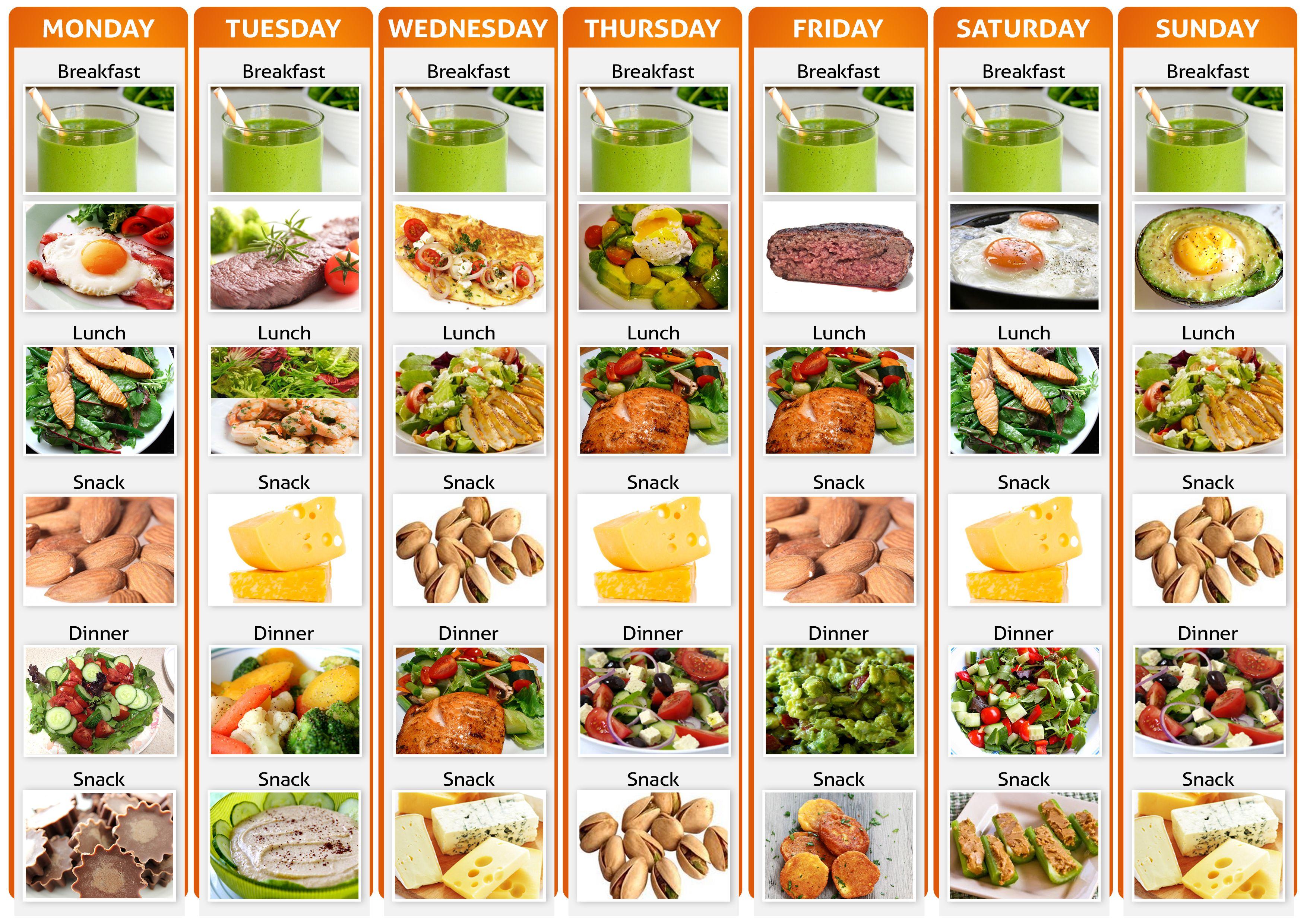 Dr Berg Keto Diet Plan Pdf