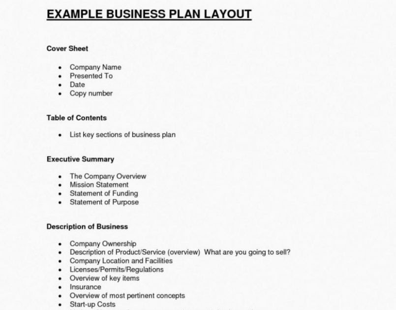 Executive Summary Coffee Shop Business Plan Pdf