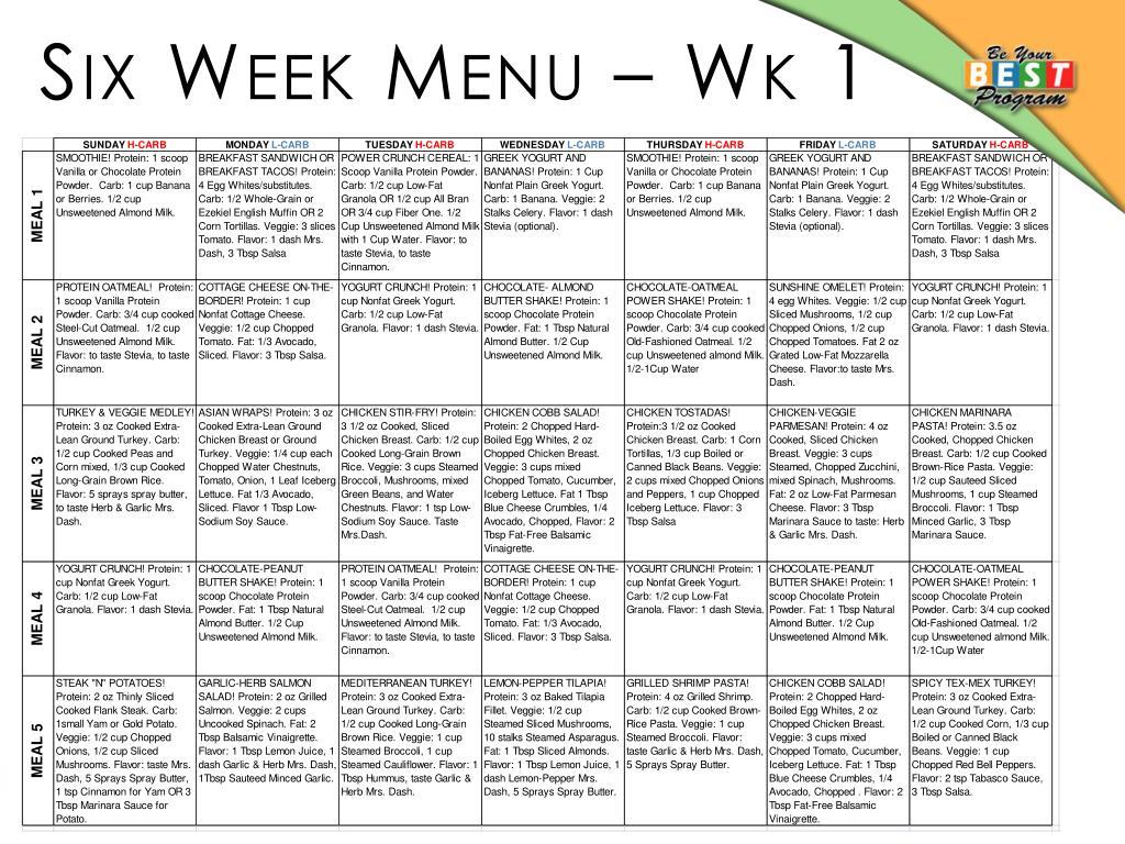 Fat Loss 12 Week Carb Cycling Meal Plan Pdf
