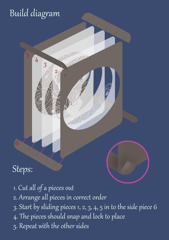 Inner Engineering Steps Pdf