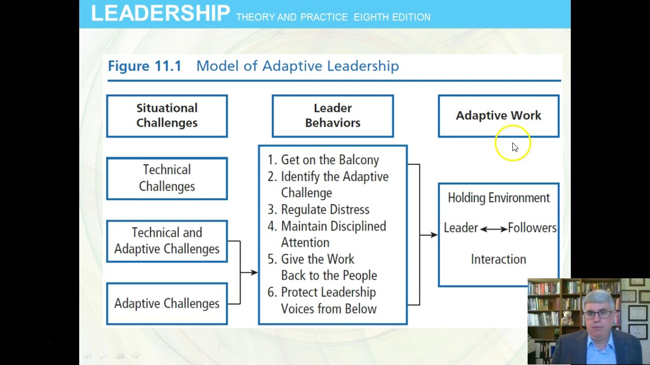 Northouse Leadership Pdf