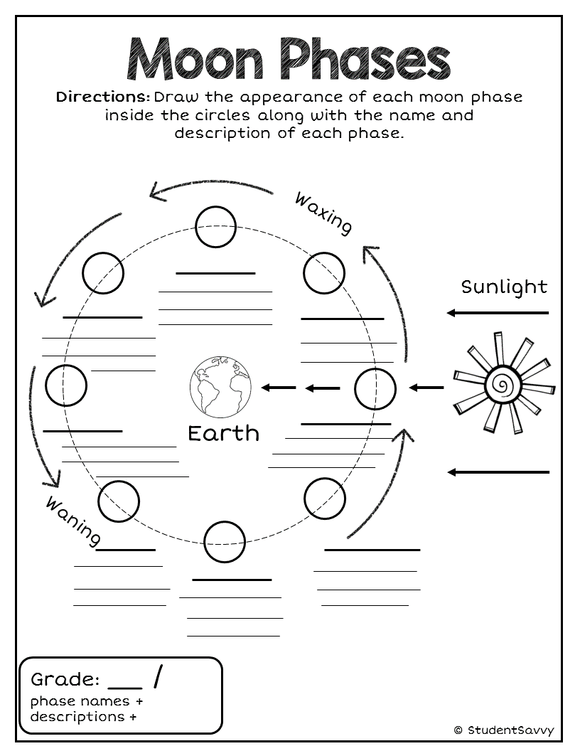 Phases Of The Moon Worksheet Pdf Answer Key