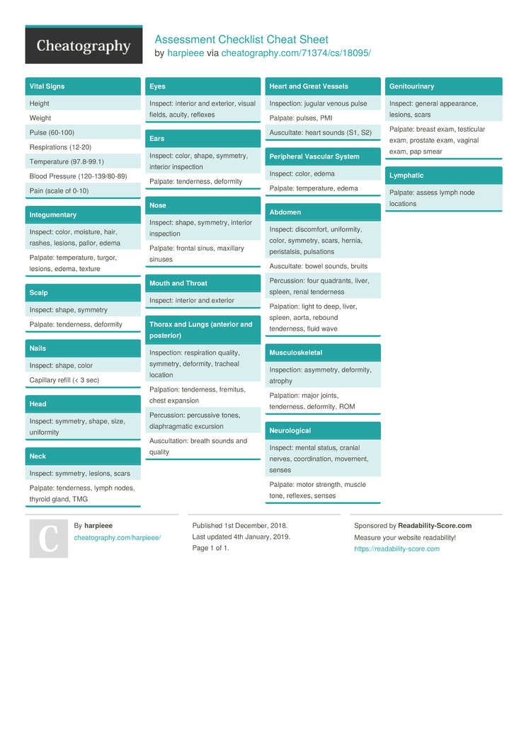 Printable Nursing Cheat Sheets Pdf