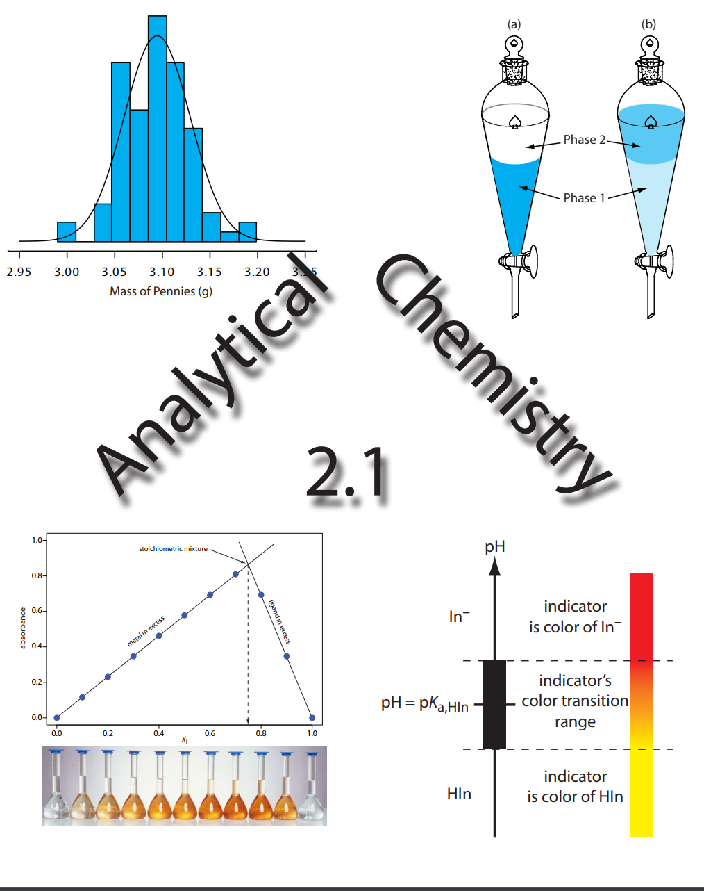 Quantitative Chemical Analysis 9th Edition Pdf Free